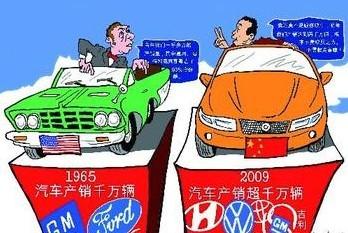 中国和美国各自汽车销量破千万的年份