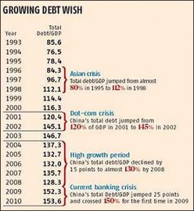 印度人眼中的中国经济发展模式