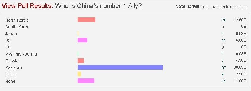 中国的头号盟友巴基斯坦