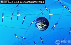 印度人评论中国北斗卫星导航系统