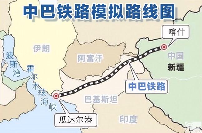 中巴铁路模拟线路图